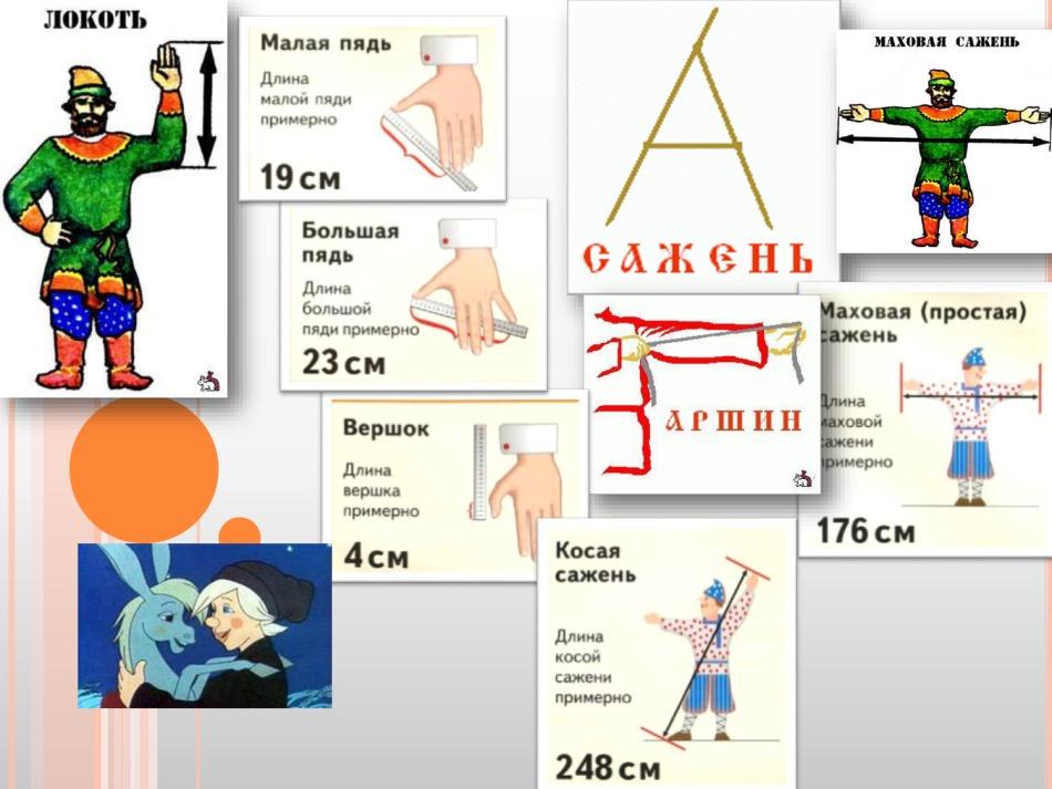 толстая старинные меры длины в картинках физиологической